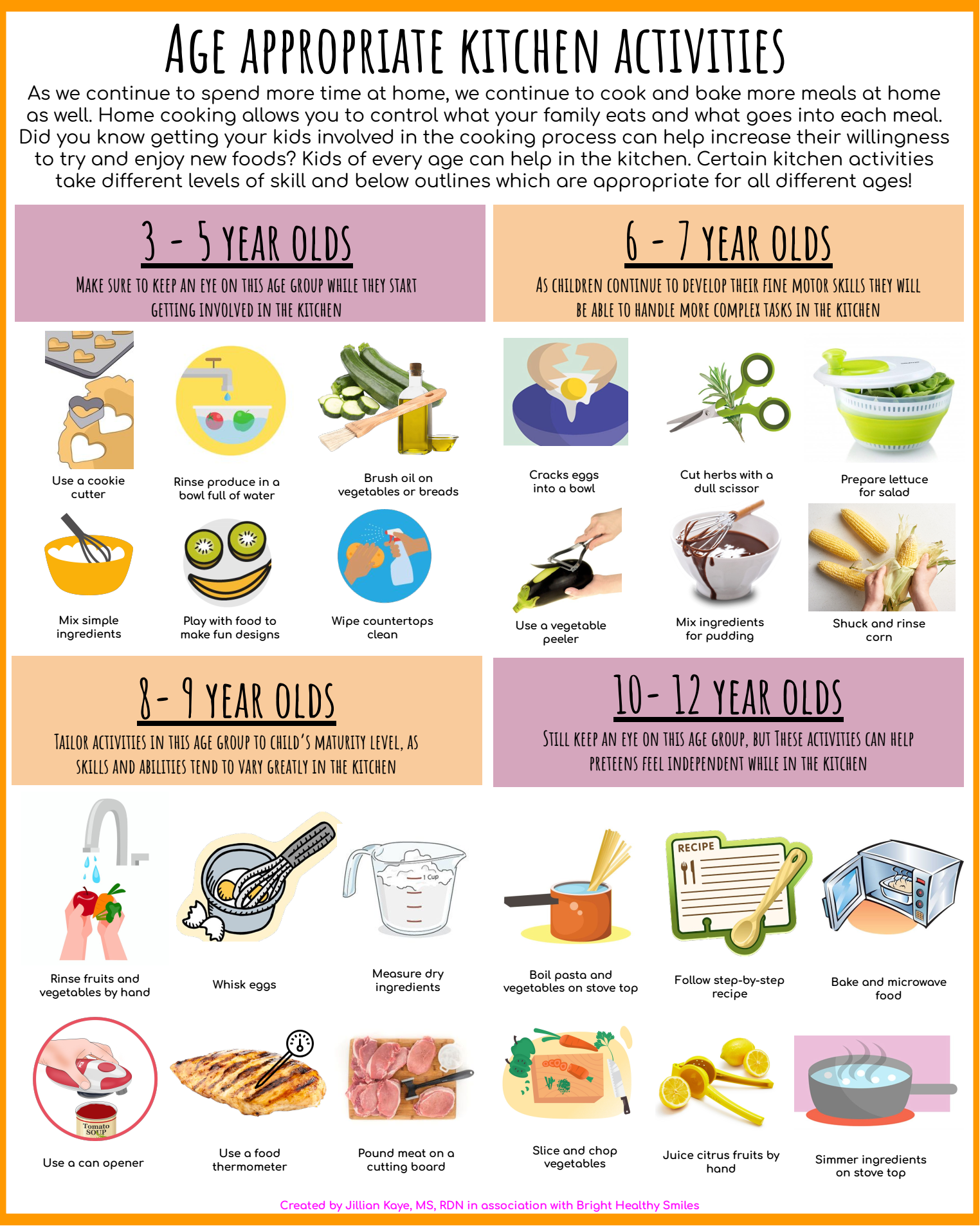 Age appropriate kitchen actiities