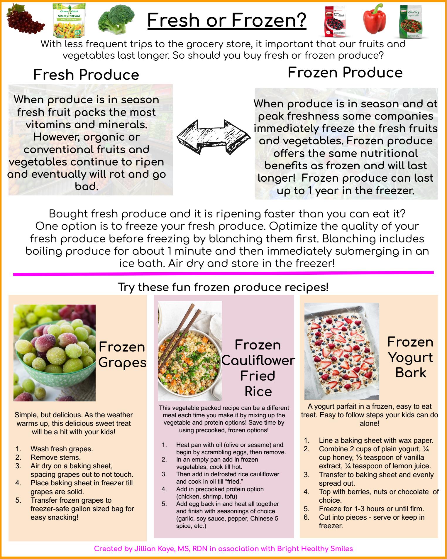 Fresh produce of Frozen produce