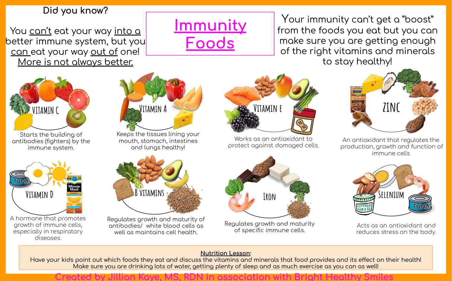 Immunity Foods