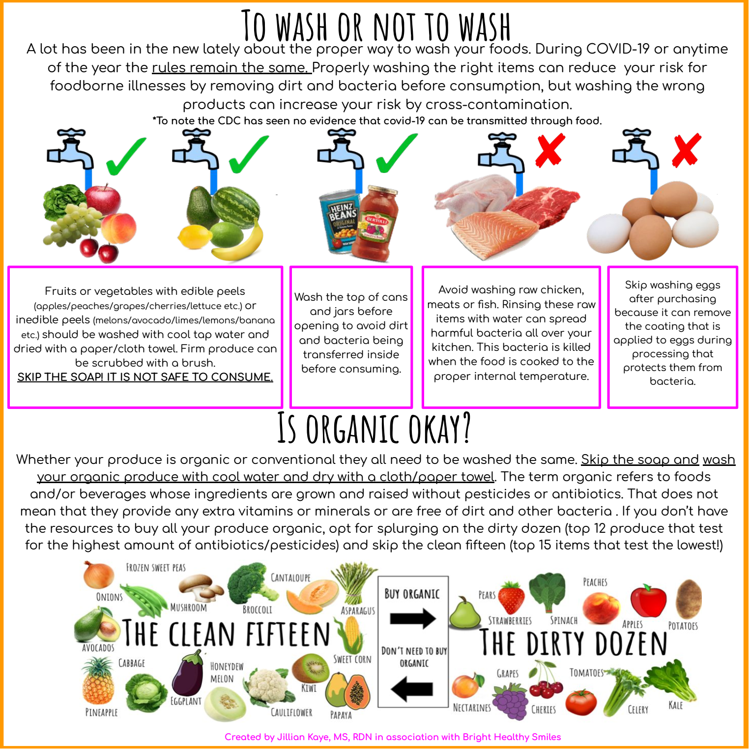 Foods - to wash or not to wash