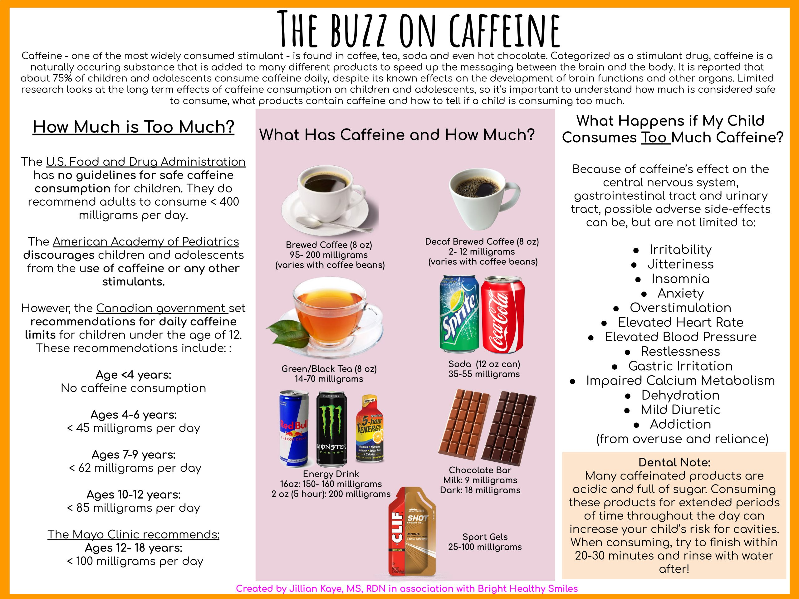 The buzz on caffine