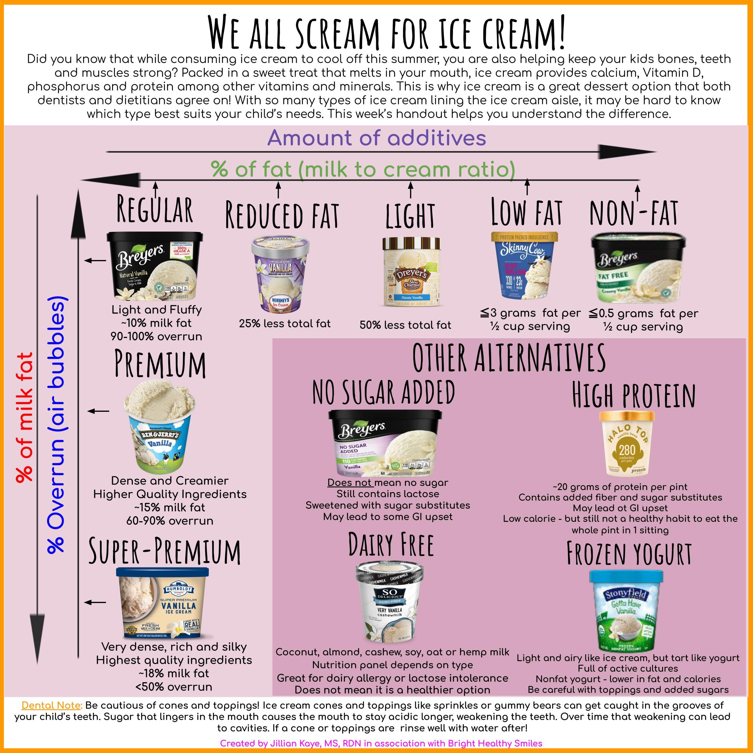 We all scream for ice cream!