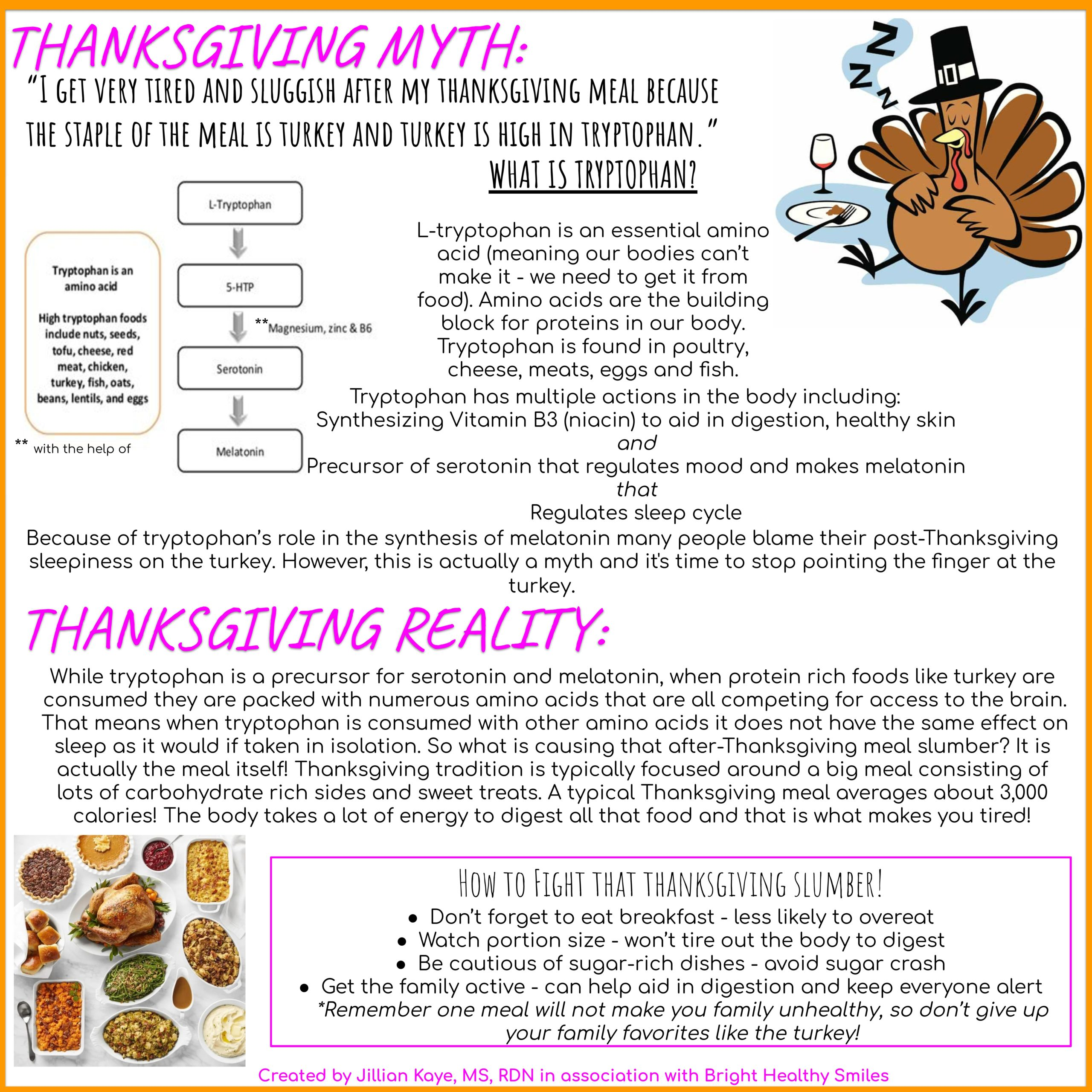 Thanksgiving Myth and Reality