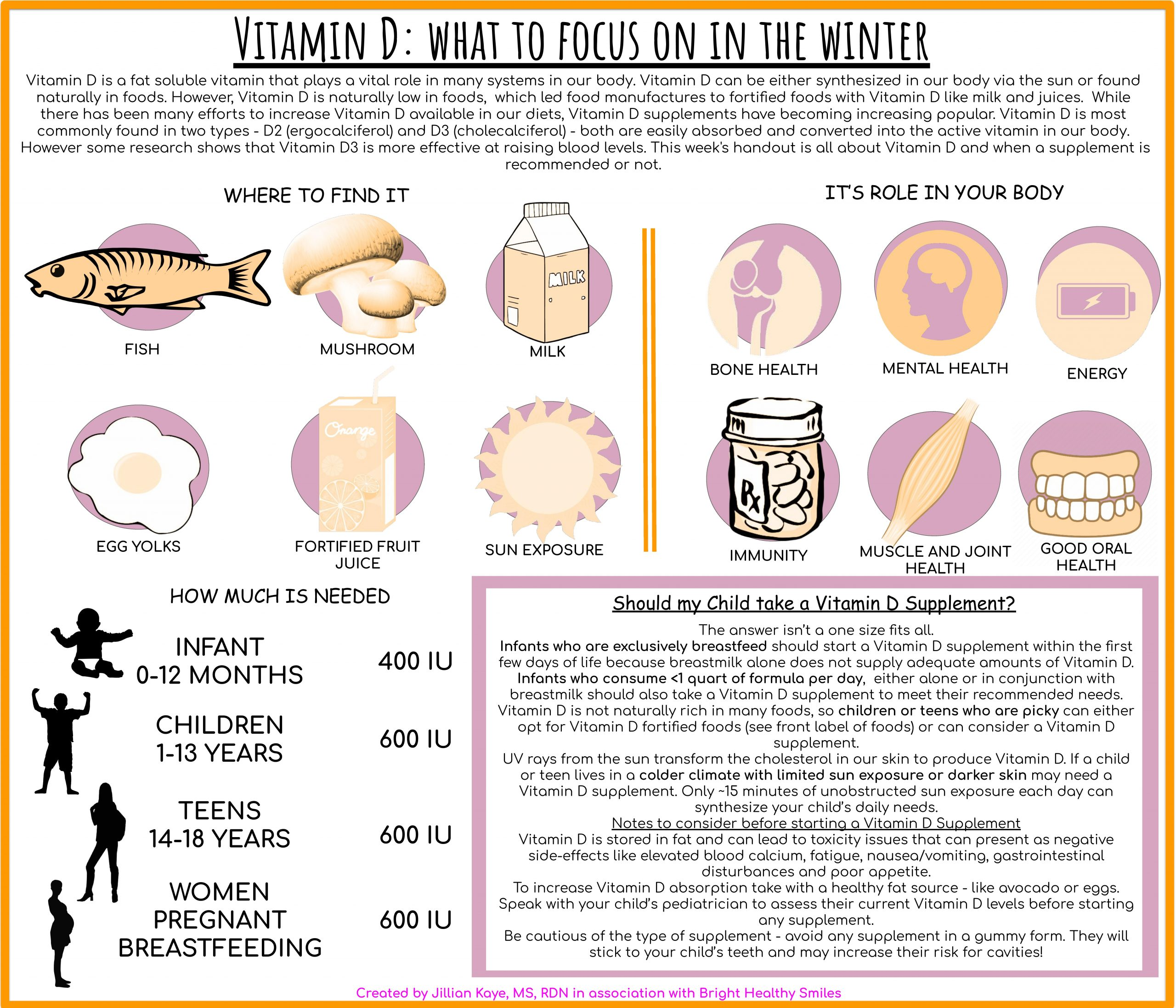 Vitamin D: What to focus on in the winter